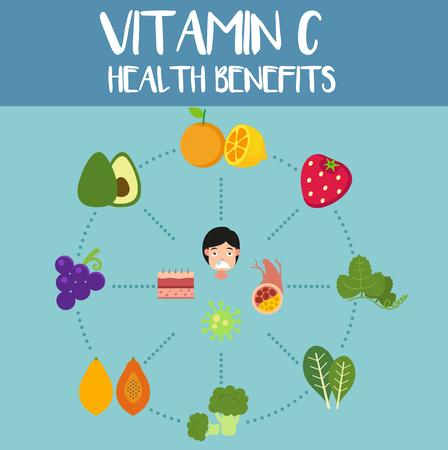 Health benefits of vitamin c,vector illustration