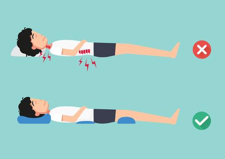 buena postura: almohadas ortopédicas, para un sueño confortable y una postura saludable, mejores y peores posiciones para dormir, ilustración, vector