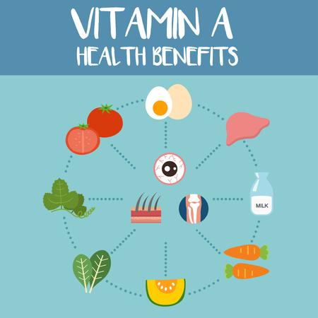 Health benefits of vitamin a ,vector illustration
