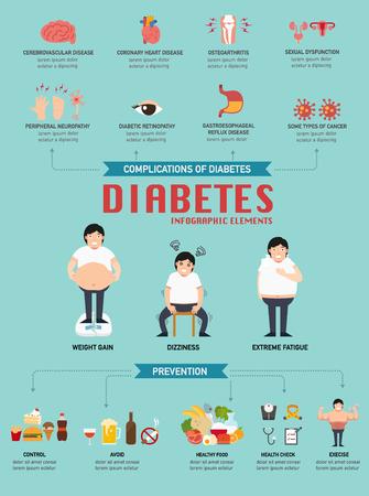 糖尿病の疾患 infographic.vector 図  イラスト・ベクター素材