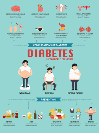 Diabetic disease infographic.vector illustration