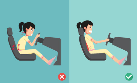 incorrect: Best and worst positions for driving a car, illustration, vector