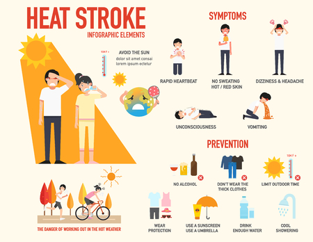 Segno di rischio di ictus di calore e sintomatologia e prevenzione infografica, illustrazione vettoriale.