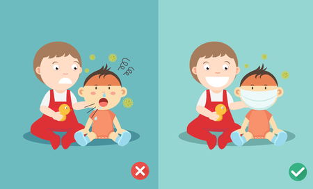 snivel: Right and Wrong ways to protect the children from the flu when sneezing, wearing the mask to prevent the infection,vector illustration.