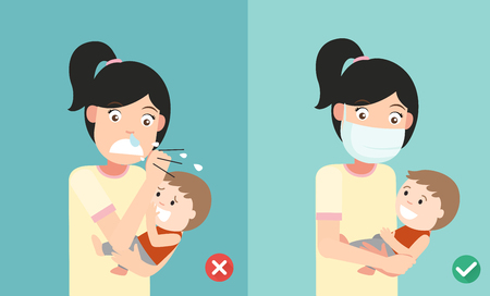 snivel: Right and Wrong ways to protect the baby from the flu when sneezing, wearing the mask to prevent the infection,vector illustration.