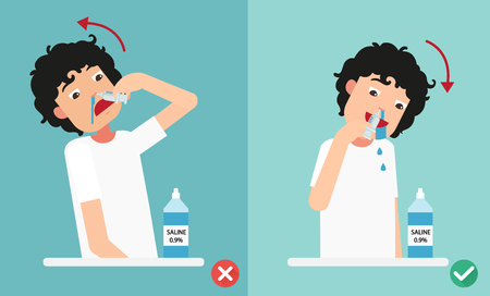 saline: Right and Wrong ways of cleaning your nostrils,vector illustration. Illustration