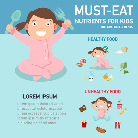 Must-eat nutrients for kids infographics,vector illustration.