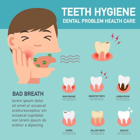 Dientes de higiene, Dental problema de atención de la infografía. Ilustración vectorial.