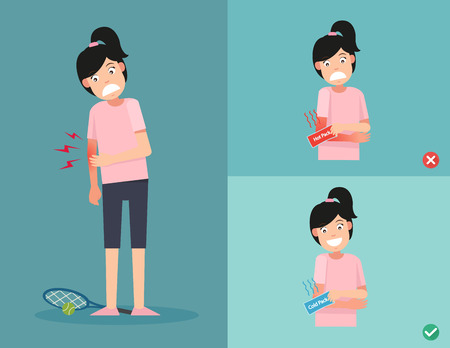 Right and Wrong ways of using cold and heat packs for injury,vector illustration. Illustration