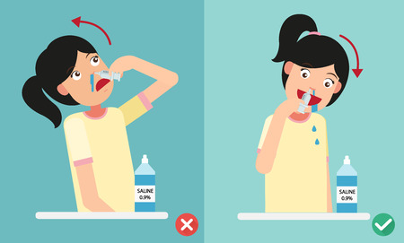 sinusitis: Right and Wrong ways of cleaning your nostrils,vector illustration. Illustration
