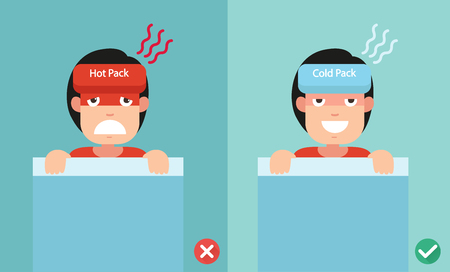 Right and Wrong ways of using cold and heat packs for fever,vector illustration. Illustration