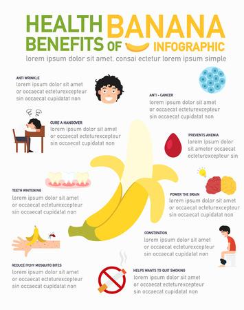 Health benefits of banana infographics.vector illustration.