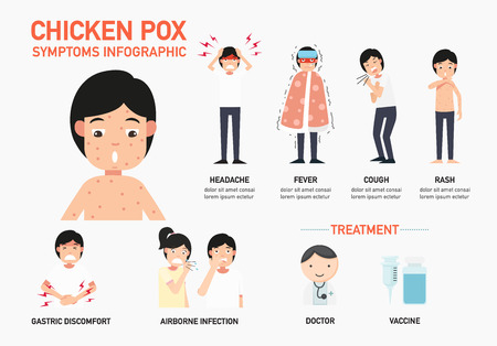 chicken pox symptoms infographic,vector illustration. Ilustração