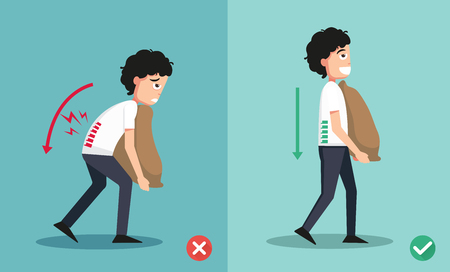 wrong and right carrying position,Improper or against proper carrying ,illustration,vector Stock Vector - 80913949