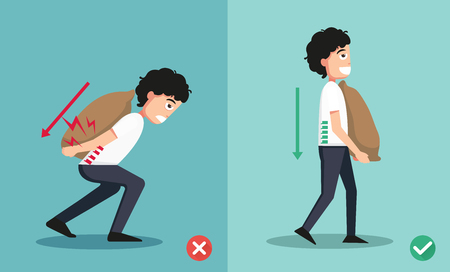 잘못하고 오른쪽으로 옮기는 자세, 부적절한 또는 적절한 운반, 일러스트레이션, 벡터 반대