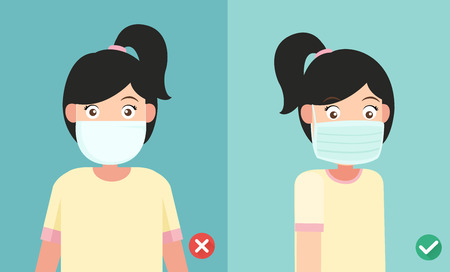 snivel: wrong and right wearing the mask to prevent the infection,green side out ,illustration,vector