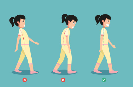 Verkeerde en juiste wandel houding, illustratie, vector Stock Illustratie