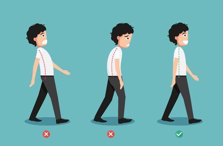 Wrong and correct walking posture,illustration,vector