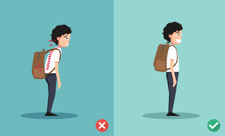 Wrong and right ways for backpack.