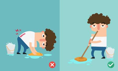 床をきれいにする右および悪事の方法。  イラスト・ベクター素材