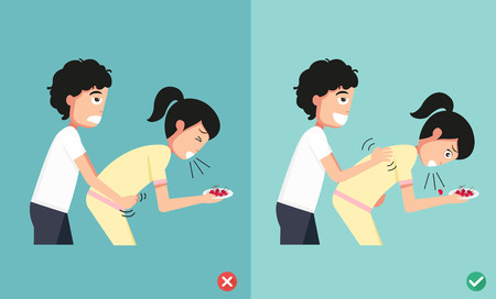 wrong and right ways first aid,man giving choking woman,illustration,vector