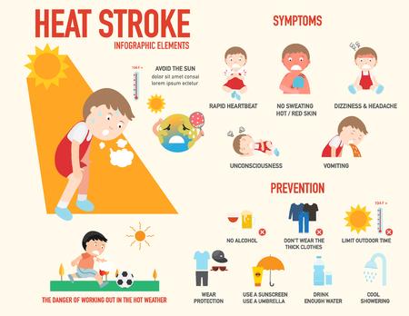 Signe de risque de coup de chaleur et symptôme et prévention infographique, illustration vectorielle.