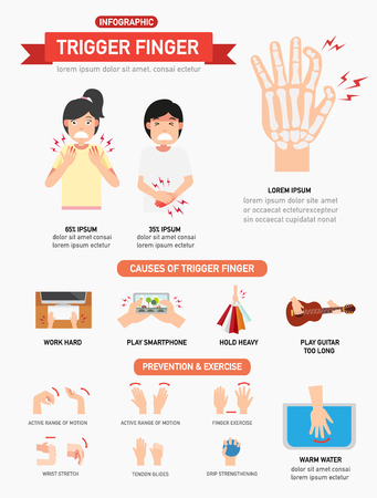 Trigger finger infographic,vector illustration. 스톡 콘텐츠 - 100107466