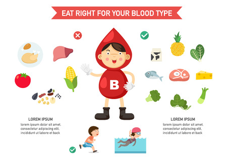 eat right for your blood type infographic,vector illustration