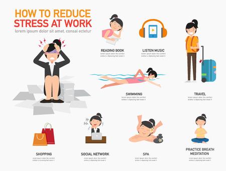 Comment réduire le stress au travail.
