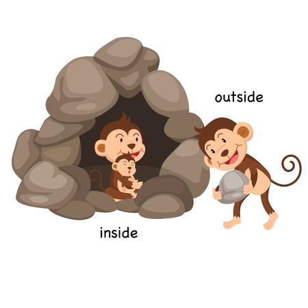 En face de l'illustration vectorielle à l'intérieur et à l'extérieur
