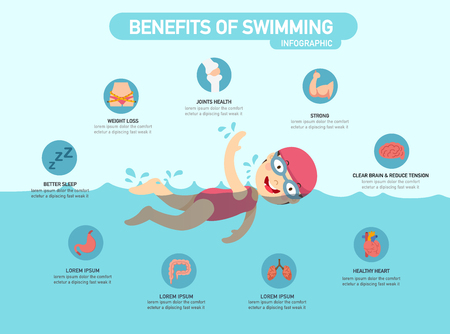 Benefits of swimming infographic vector illustration Illusztráció