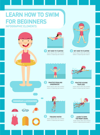 Learn how to swim for beginners infographic vector illustration Çizim