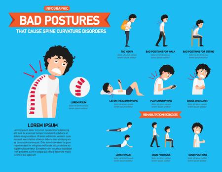 Posturas de la cama que causan trastornos de la curvatura de la columna vertebral infografía ilustración vectorial Ilustración de vector