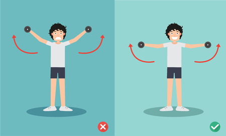man wrong and right dumbbell lateral raise posture,vector illustration