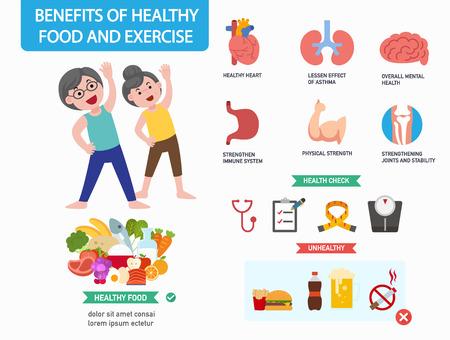 Benefici del cibo sano e dell'esercizio illustrazione infographics.vector.