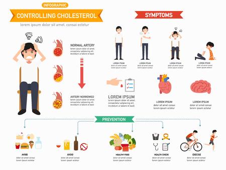 Control de colesterol infographics.vector ilustración. Ilustración de vector