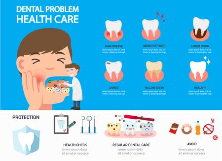 Dental problem health care infographics.vector illustration.