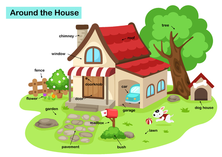 vocabulary around the house vector illustration