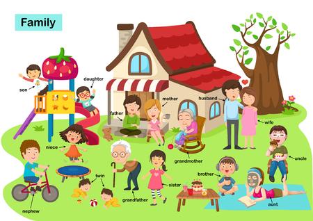 illustration vectorielle de vocabulaire famille