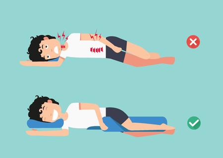 Poduszki ortopedyczne, dla wygodnego snu i zdrowej postawy, Najlepsze i najgorsze pozycje do spania, ilustracja, wektor