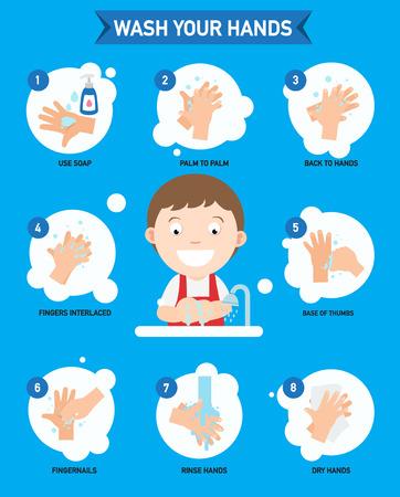 Come lavarsi le mani correttamente infografica, illustrazione vettoriale. Vettoriali