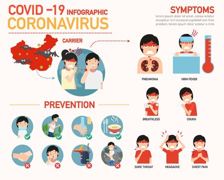 Covid-19 (Coronavirus) infographic, vector illustration. Vektorové ilustrace