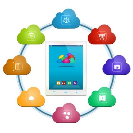 Cloud computing services and mobility concept. Modern white Tablet PC and icons of cloud services around it.  Illustration