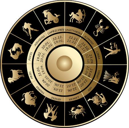 astrol�gico: Hor�scopo