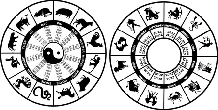 Horoscope Stock Vector - 4979095