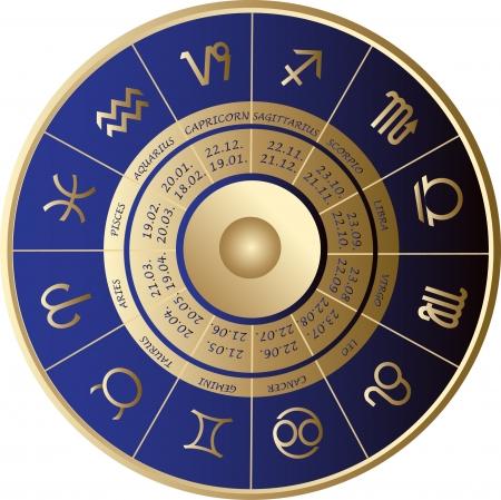 roue de fortune: Horoscope Illustration