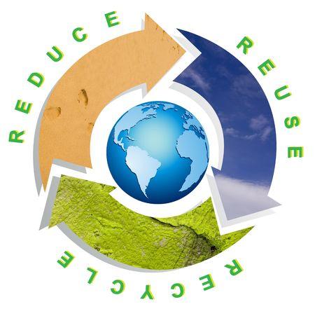 Clean environment - conceptual recycling symbol photo