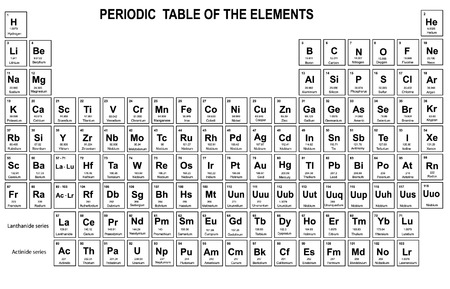 Periodic Table van de elementen met een atoomnummer, symbool en gewicht