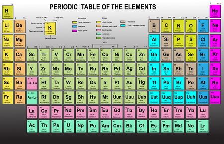 Tabla peri�dica de los elementos con n�mero at�mico, el s�mbolo y el peso  Foto de archivo - 7974175