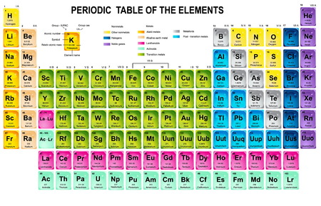 Periodic Table of the Elements with atomic number, symbol and weight  Illustration